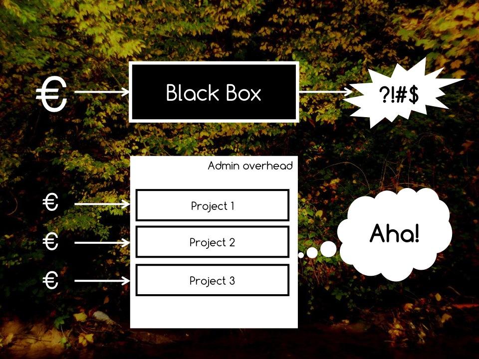 BlackBoxTransparency